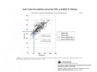 Refraktometer Messung der Kolostrumqualität
